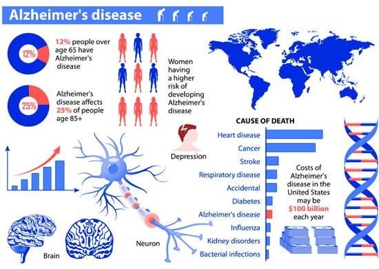 Alzheimers-&-Dementia-Care
